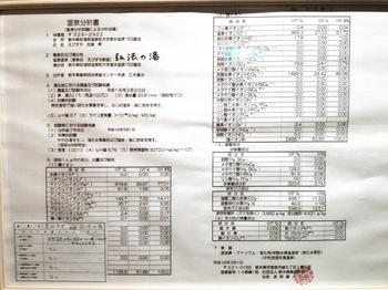 ゑびすや3弘法の湯の温泉分析書.JPG